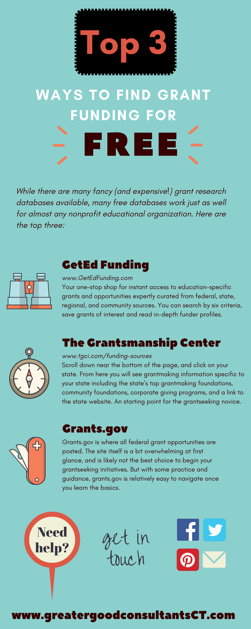 top-3-grant-research-databases